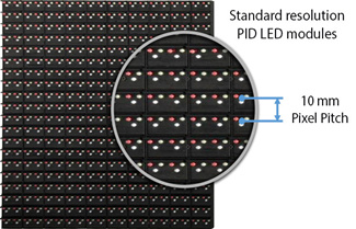 LED Display Pixel Pitch and Resolution